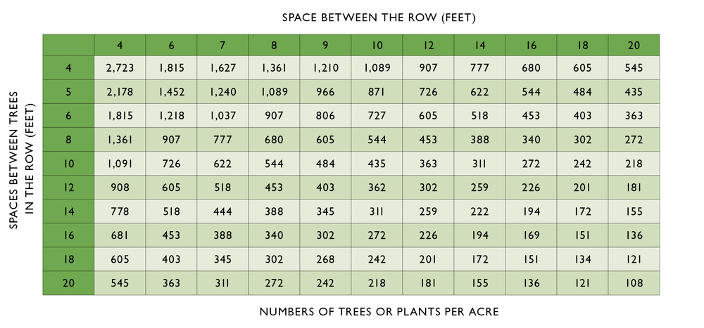 VWN-Planting_Guide.png