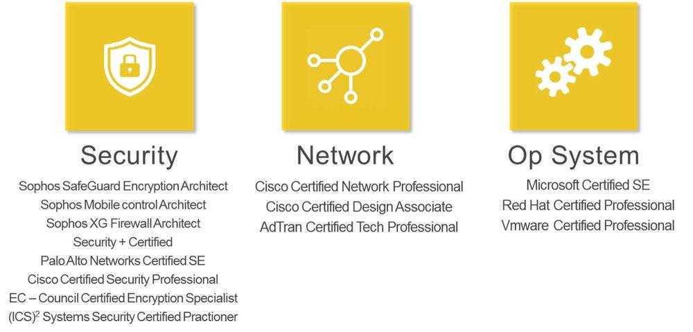 expertcloud-certifications.jpg
