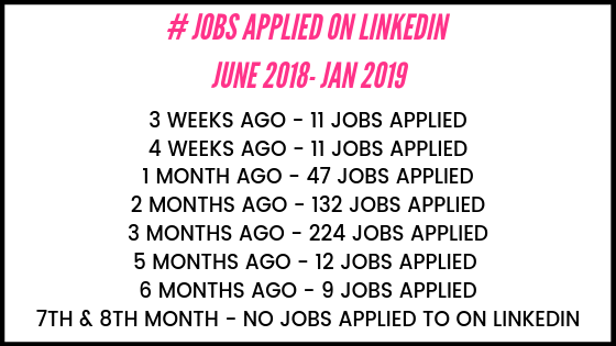 Jobs Applied To-2.png