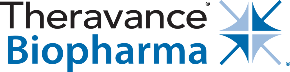 theravance-biopharmamrsa.png