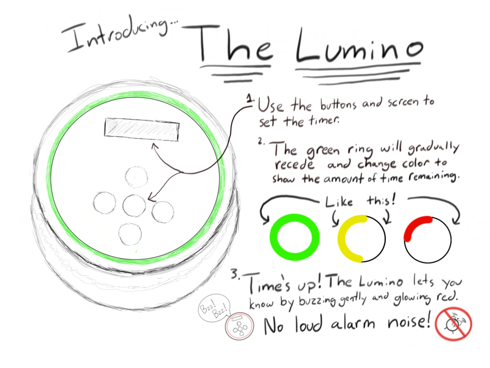 Lumino at a glance.png