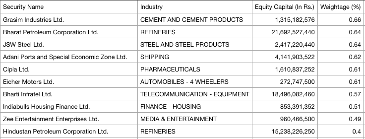 Nifty top 10 holdings as of 1-Jan-2019