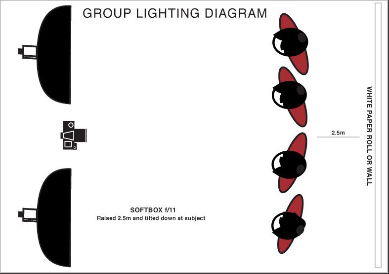 Corporate Group Shot - Lighting Design
