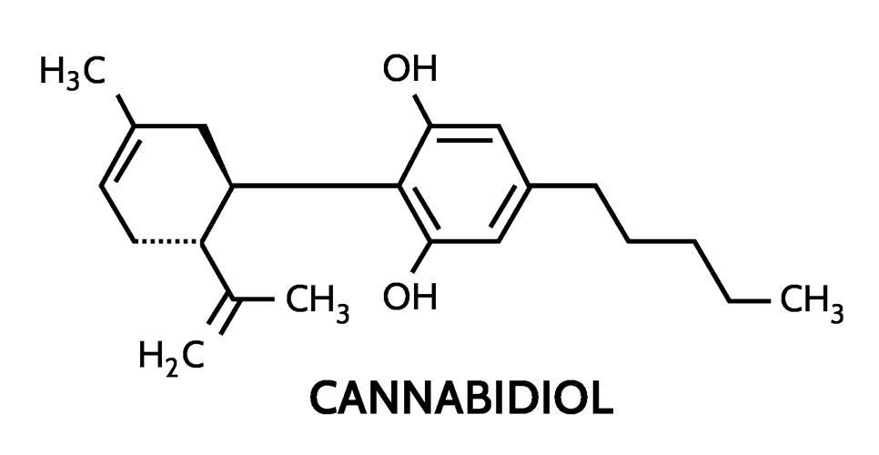 CBD Formula.png
