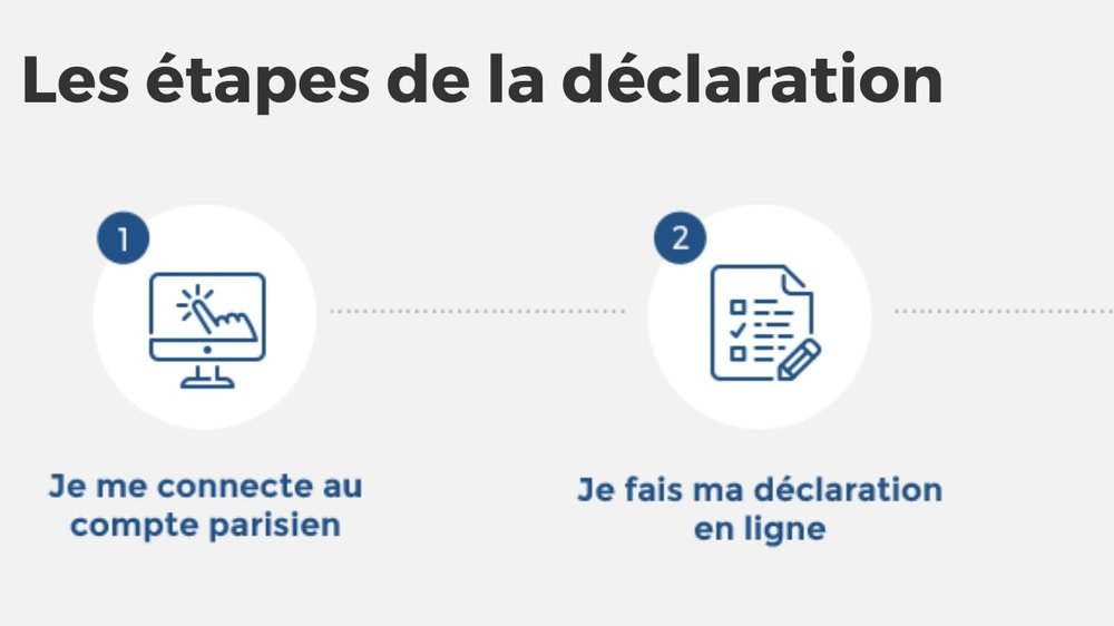 étapes télédéclaration immatriculation propriétaires airbnb paris