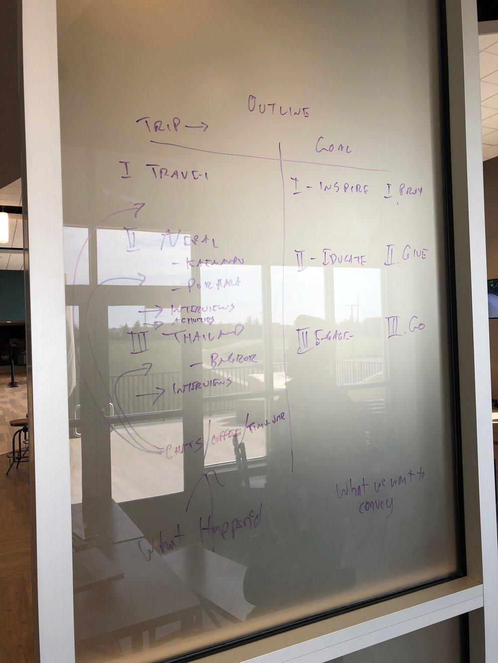 Planning outline