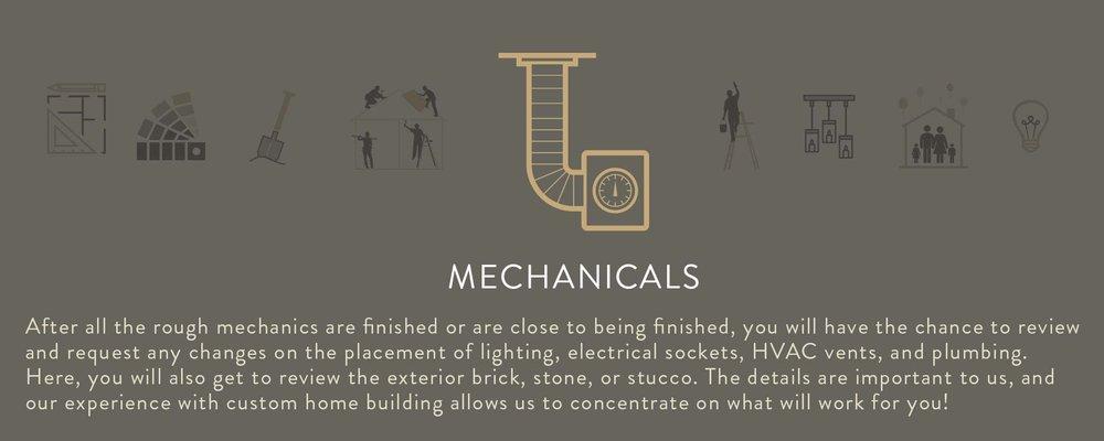 Loudermilk_Process_Construction_Mechanicals.jpg