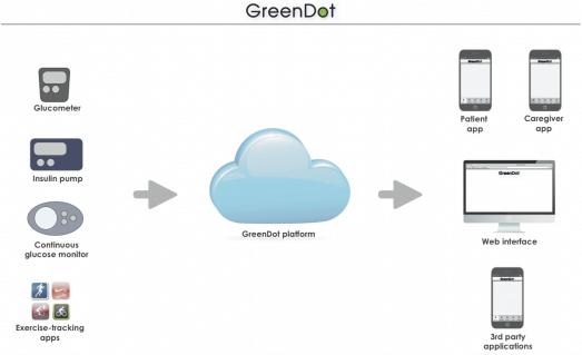 GreenDot-diagram.jpg