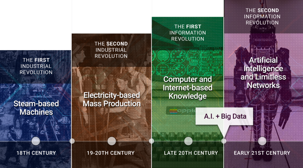 The-Industrial-Revolutions-Graphics_V2.png