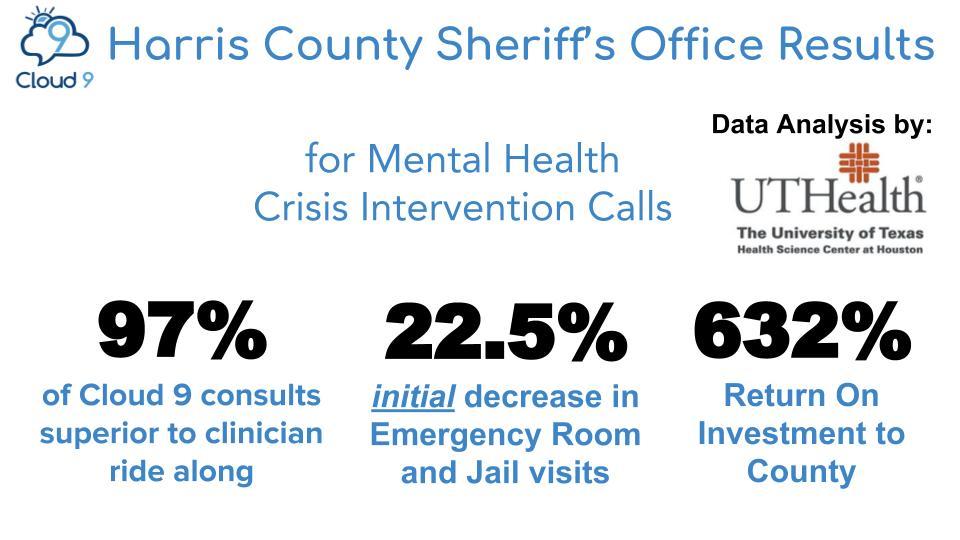 Harris County Results.jpg