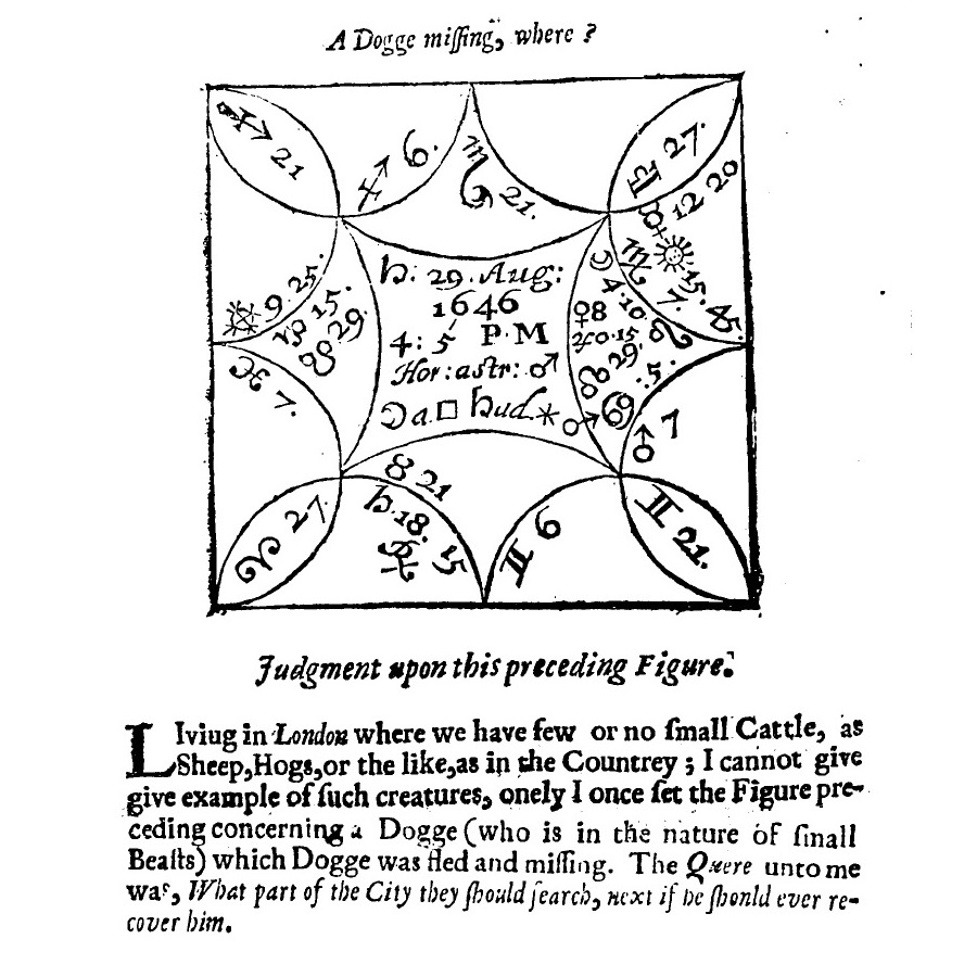 """""""A Dogge missing, where?"""" An example horary chart from William Lilly's  Christian Astrology  (1647)"""