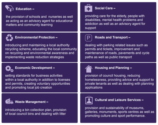 Local Authorities: Main Areas of Responsibility. Source:  SPICe Information Centre .