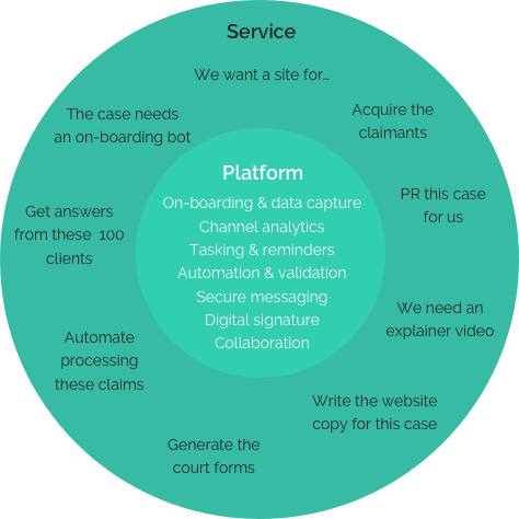 platform_service_menu.png