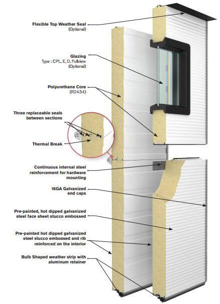 T200-20 Standard Specification