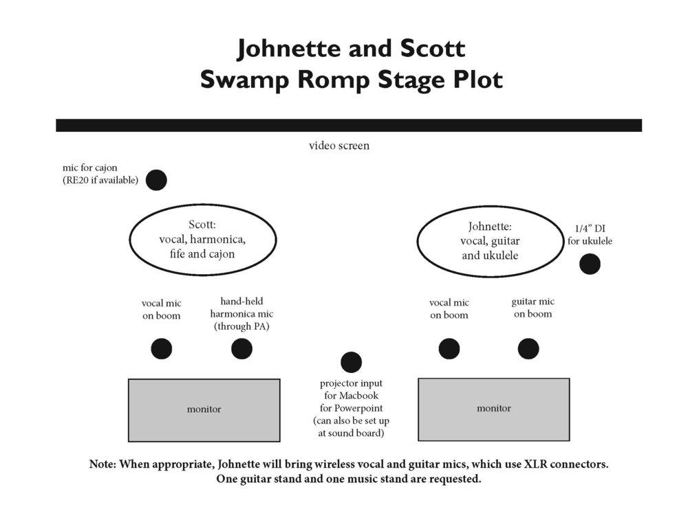 Johnette & Scott Stage Plot
