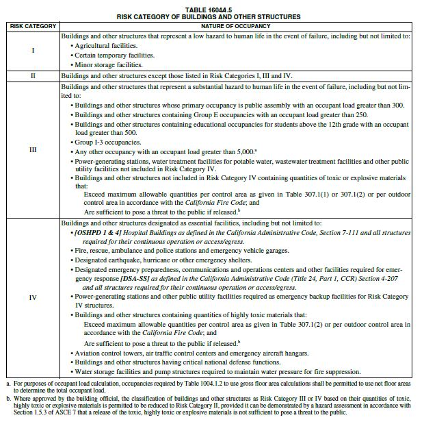 Risk Categories.JPG