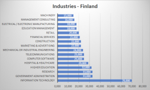Industries-FIN-300x180.png