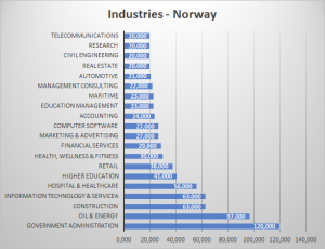 Industries-NOR-300x230.png