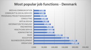 Job-functions-DEN-300x164.png