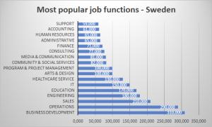 Job-functions-SWE-1-300x181.png