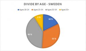 SWE-age-300x178.png