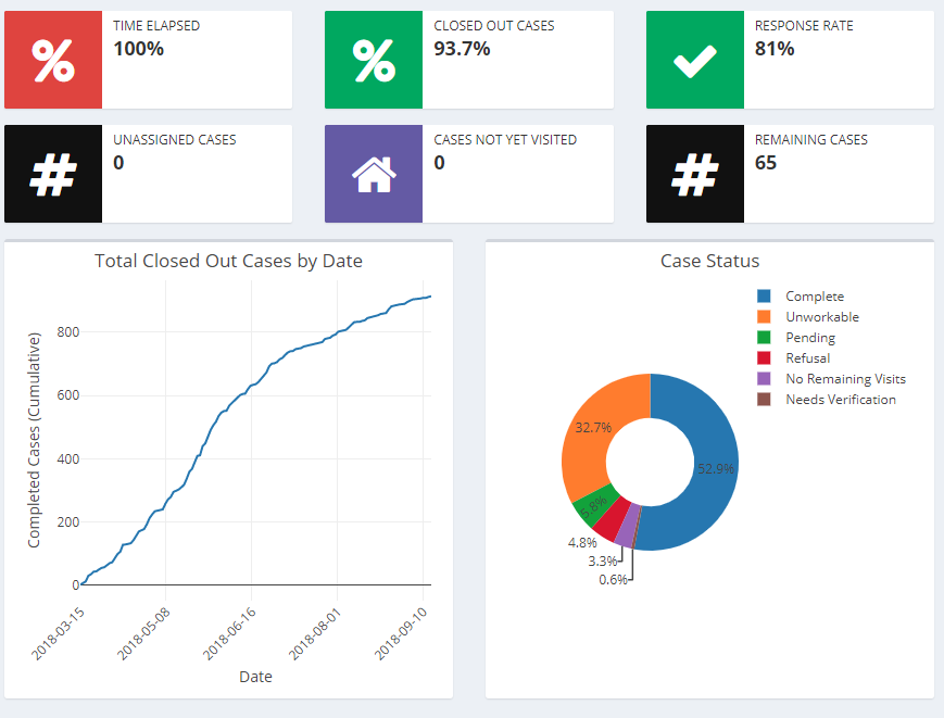 Project Dashboard Example.png