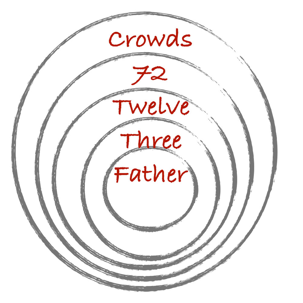 CirclesGraphic.jpg