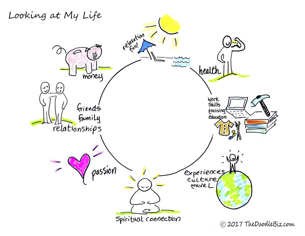 The Doodle Biz  Visuals to inspire change