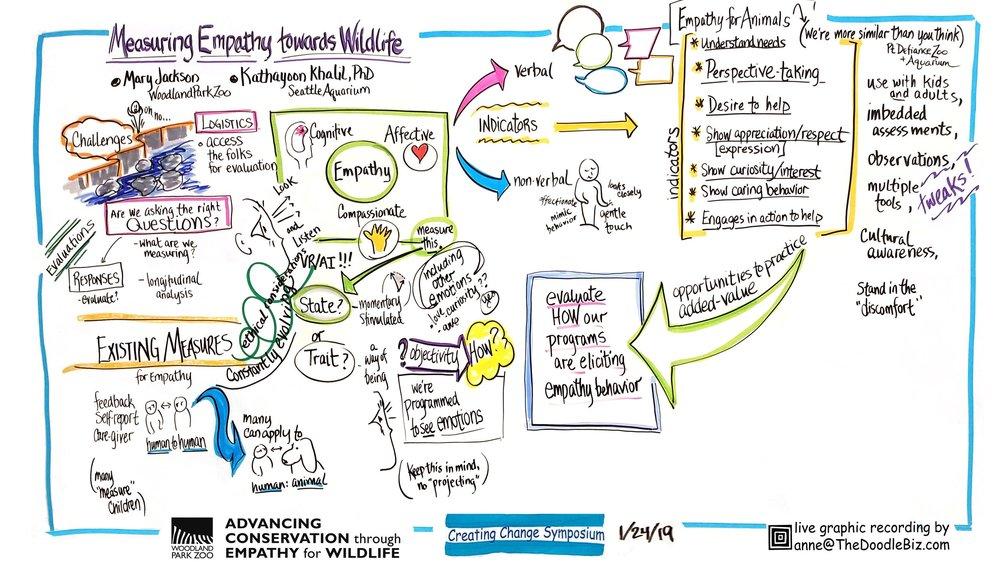 2019-01-24-04 JACKSON KHALIL Measuring Empathy towards Wildlife.jpg