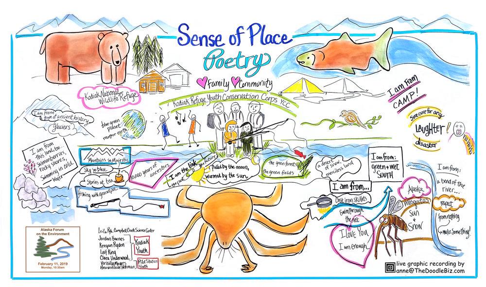AFE 20190211-am1030 Sense of Place Poetry.jpg