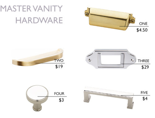 Hardware Roundup - Porch House Master