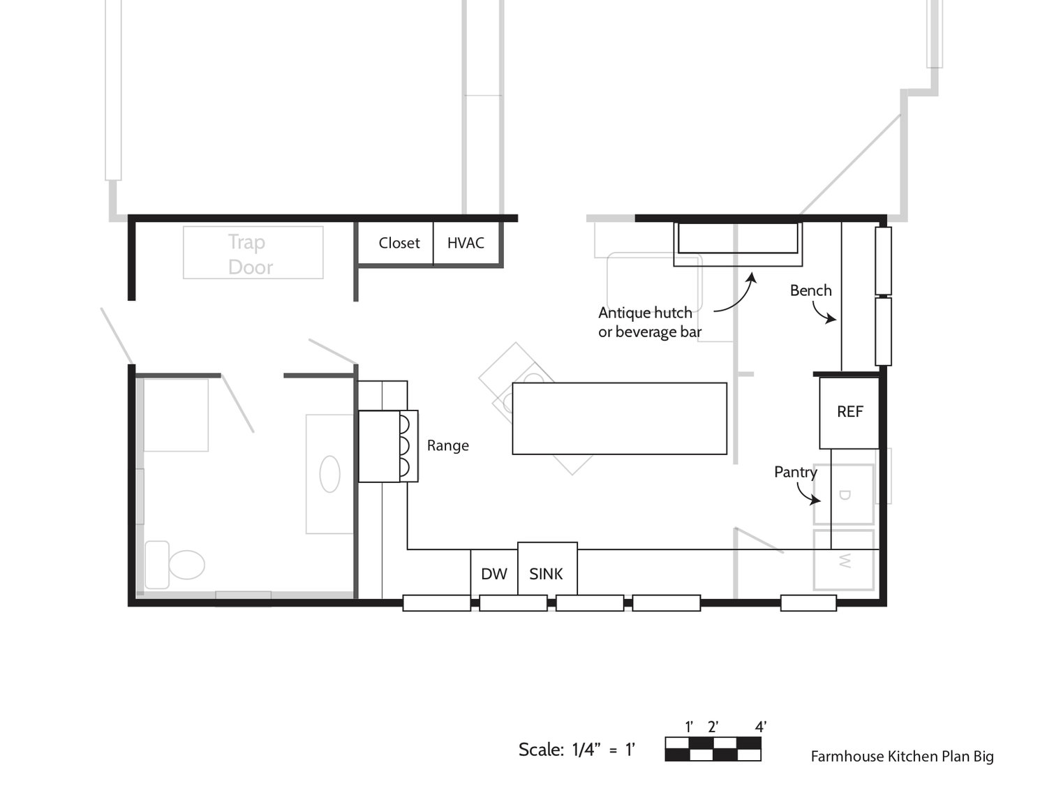 The Farmhouse // Kitchen Floor Plan 9.9 — The Grit and Polish