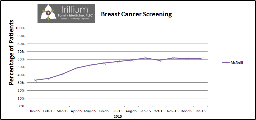 2015_breast_cancer.png