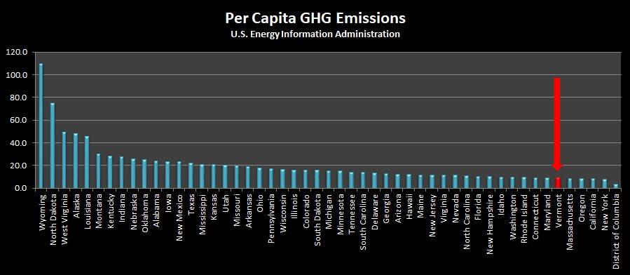GHG Chart.JPG