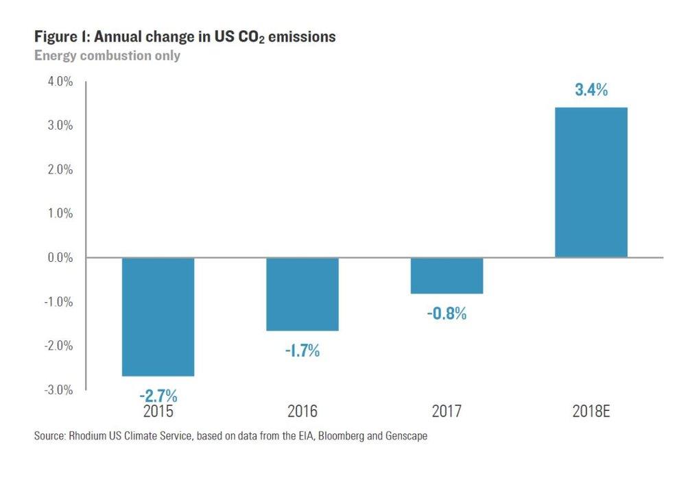 Rhodium Emissions Chart.jpg