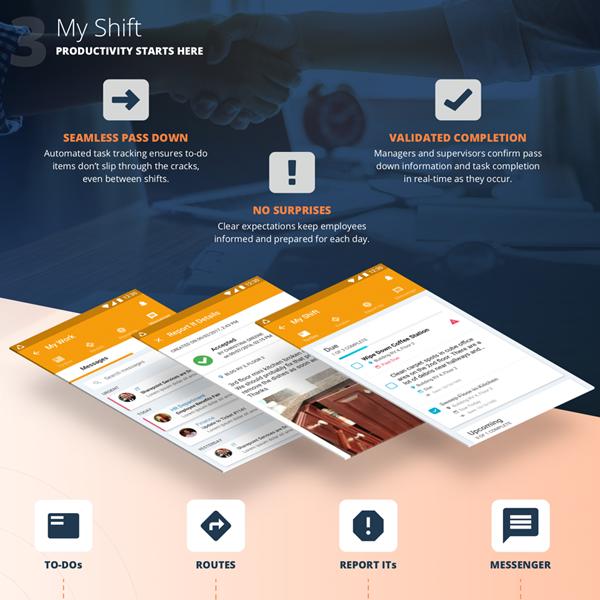 SBM Mobile App Microsite - Web Design