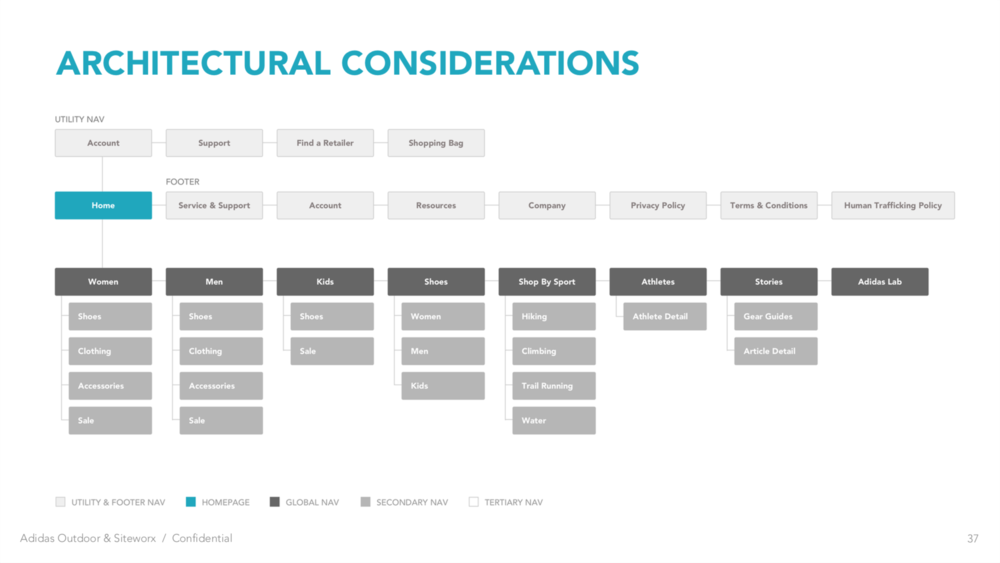 adidas-architecturalconsiderations.png
