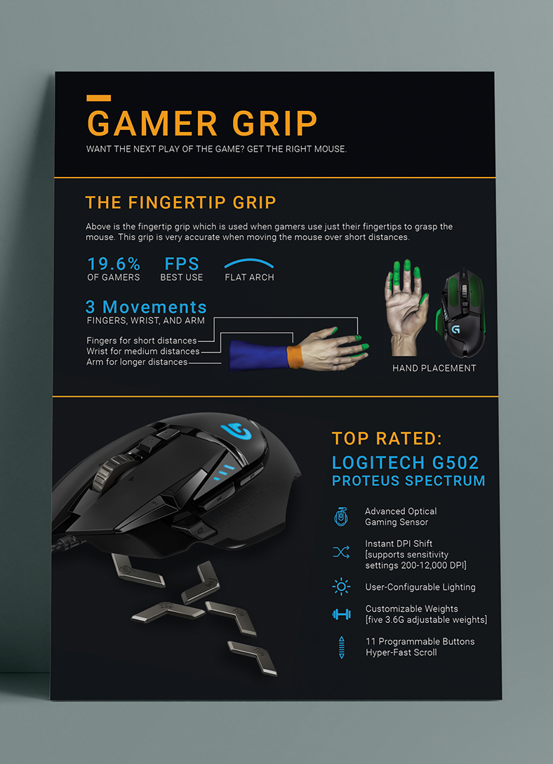 POSTER_MOCK_Infographic2.jpg