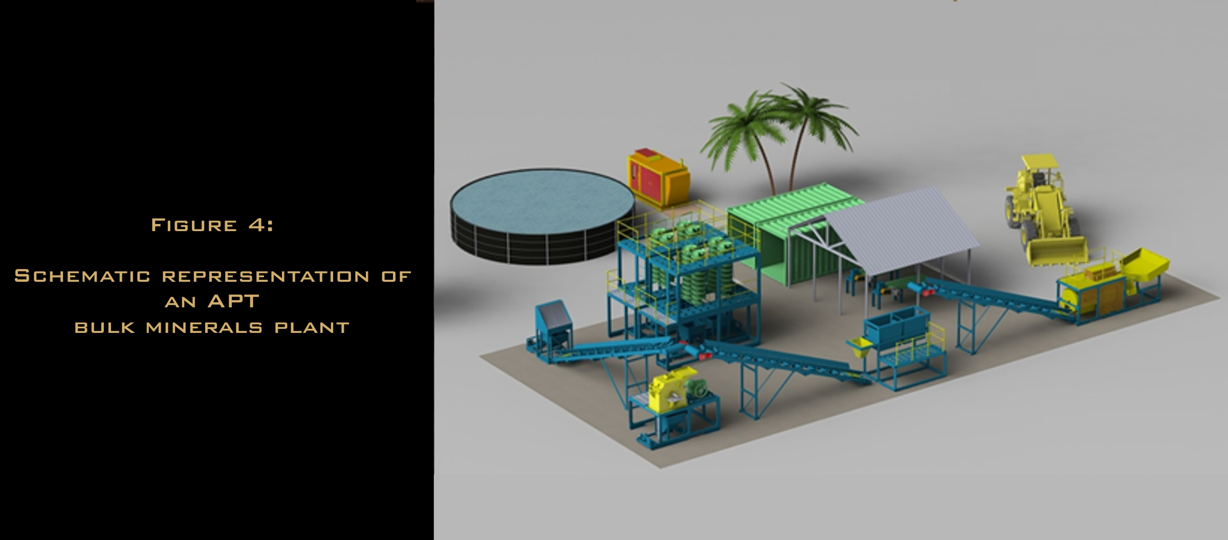 bulk minerals concept mining equipment