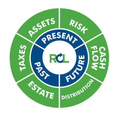 ROL-Logo-Graphic-400x393.jpg
