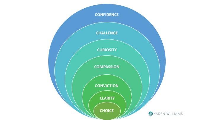 7-Core-Capabilities-Framework.jpg