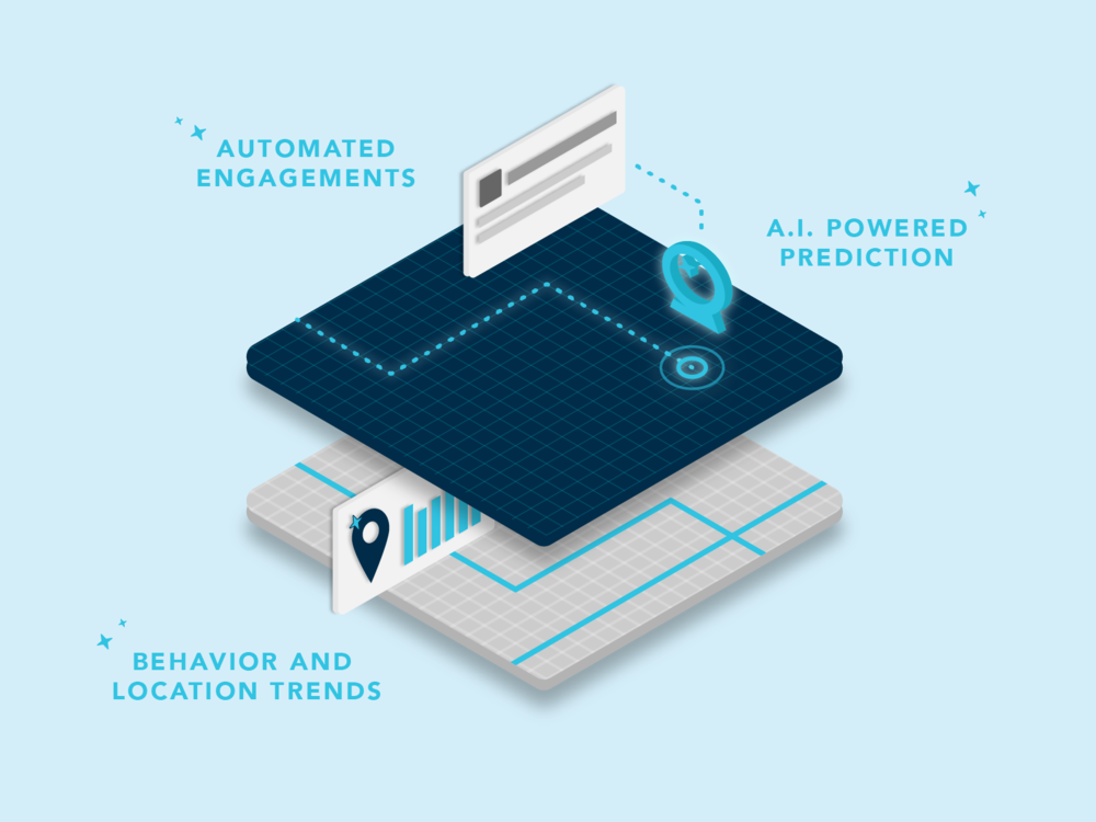 Foreknow-illustration-layers2x.png