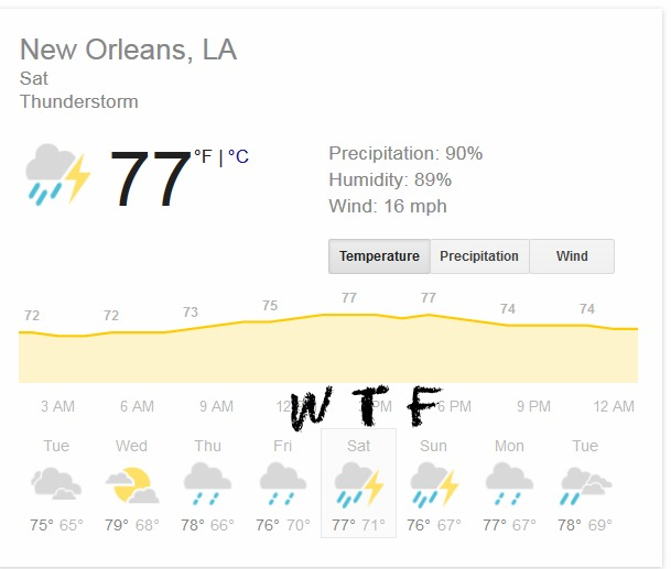 new orleans weather Oct 31- Nov 1