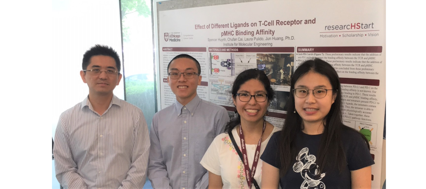ResearcHStart Research Symposium (2018)