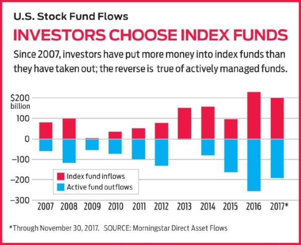 index_funds_2018.jpg
