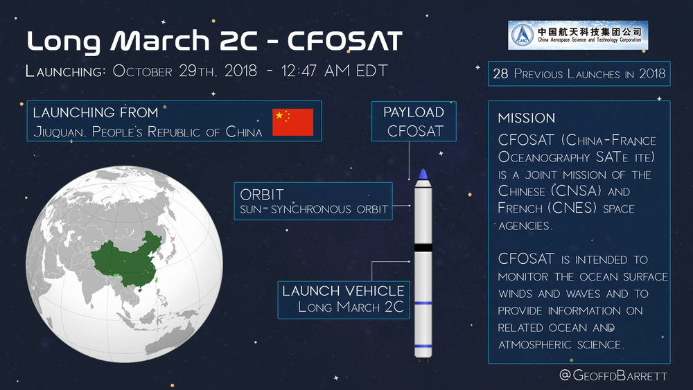 Long March 2C / CFOSAT