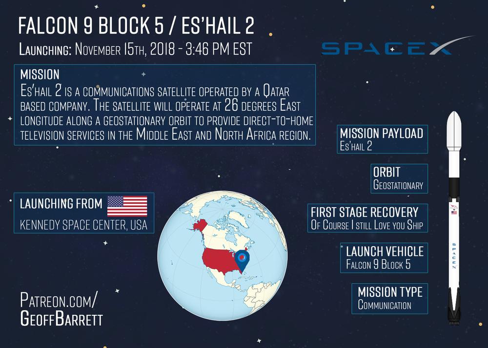 Falcon 9 Block 5 / Es'Hail 2