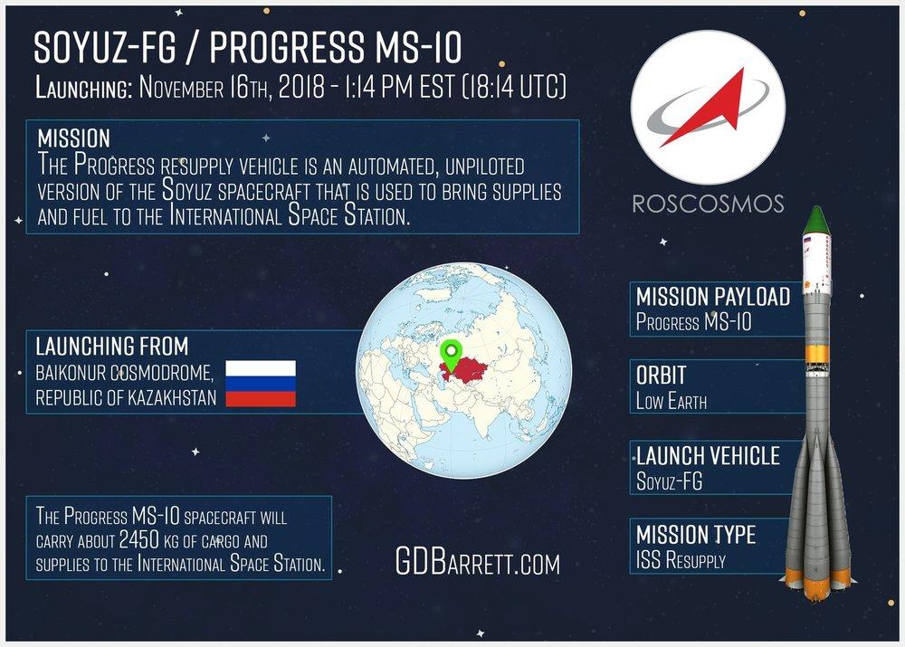 Soyuz-FG / Progress MS-10