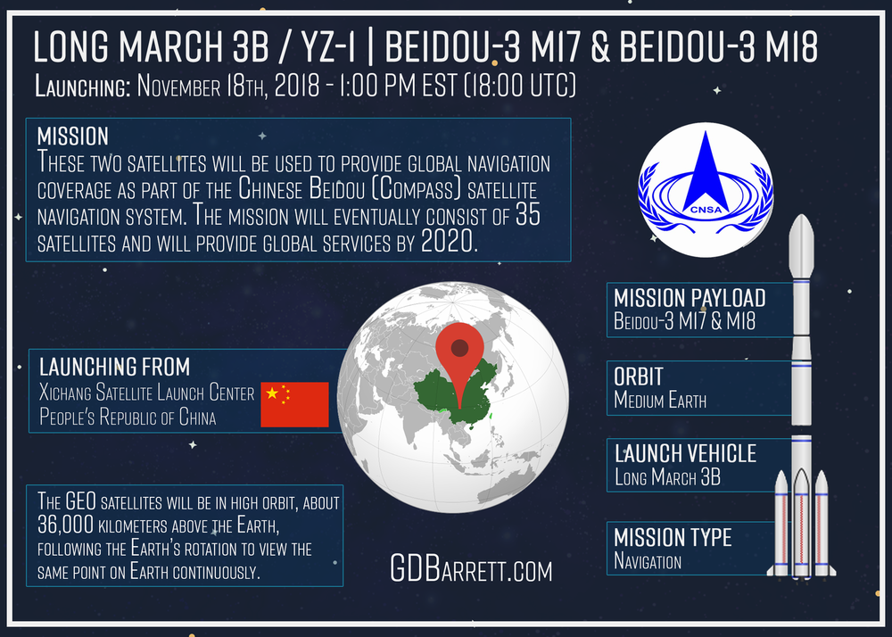 Long March 3B / YZ-1 | Beidou-3 M17 & Beidou-3 M18