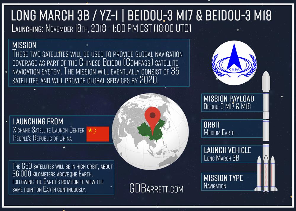 Long March 3B / YZ-1 | Beidou-3 M17 & Beidou-3 M18
